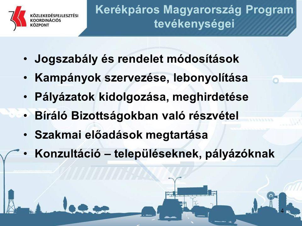 4 •Jogszabály és rendelet módosítások •Kampányok szervezése, lebonyolítása •Pályázatok kidolgozása, meghirdetése •Bíráló Bizottságokban való részvétel •Szakmai előadások megtartása •Konzultáció – településeknek, pályázóknak Kerékpáros Magyarország Program tevékenységei