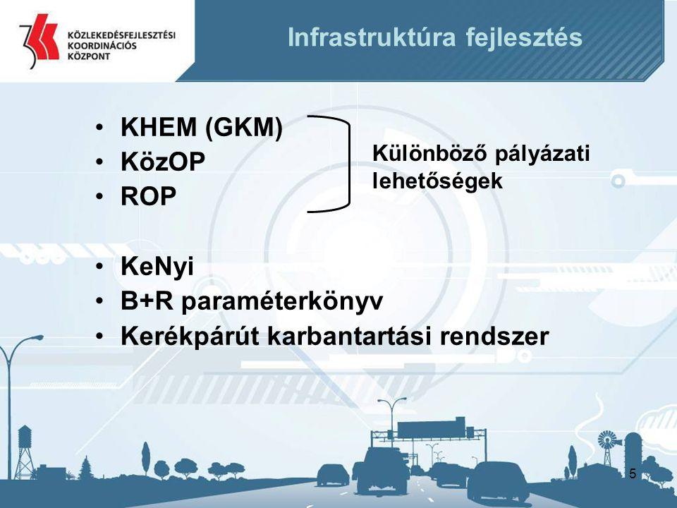 5 •KHEM (GKM) •KözOP •ROP •KeNyi •B+R paraméterkönyv •Kerékpárút karbantartási rendszer Infrastruktúra fejlesztés Különböző pályázati lehetőségek