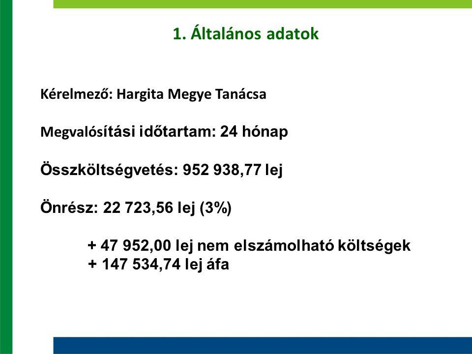 1. Általános adatok Kérelmező: Hargita Megye Tanácsa Megvalós ítási időtartam: 24 hónap Összköltségvetés: 952 938,77 lej Önrész: 22 723,56 lej (3%) +