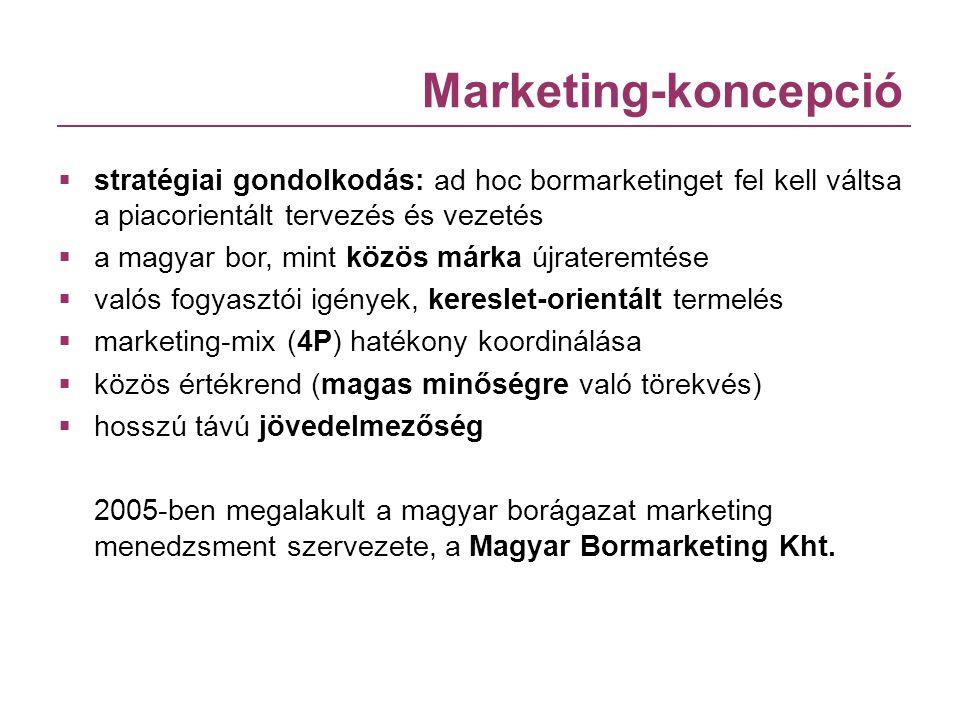 Marketing-koncepció  stratégiai gondolkodás: ad hoc bormarketinget fel kell váltsa a piacorientált tervezés és vezetés  a magyar bor, mint közös már