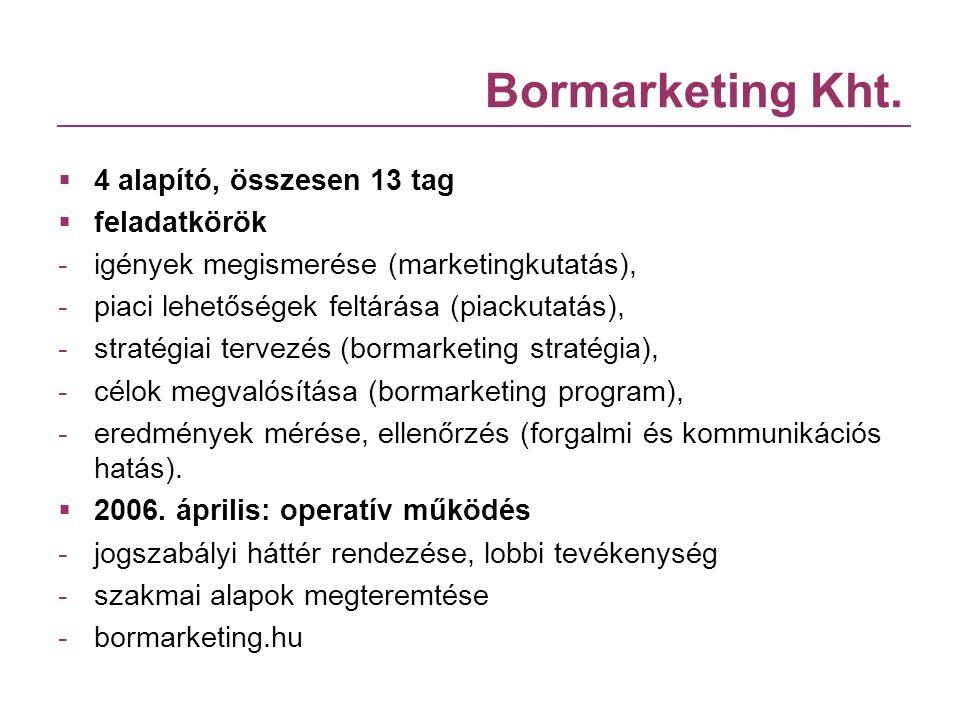 Bormarketing Kht.  4 alapító, összesen 13 tag  feladatkörök -igények megismerése (marketingkutatás), - piaci lehetőségek feltárása (piackutatás), -