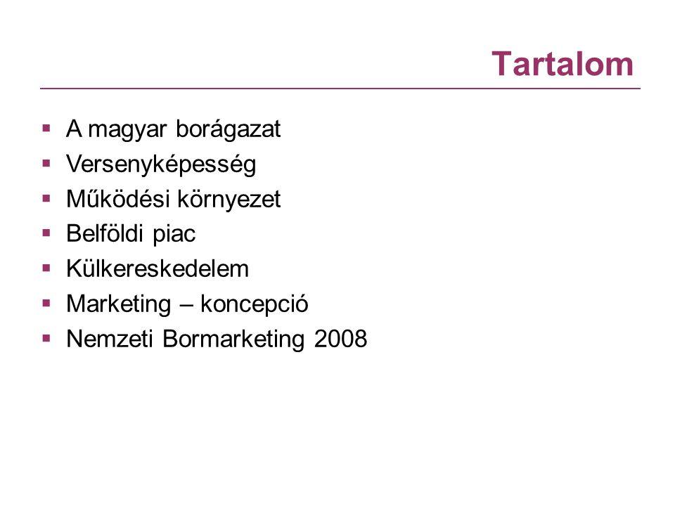 A magyar borágazat  100e hektár > 84e hektár  69% fehér, 29% kék  3m hl  a világ bortermelésének 1%-a  13e gazdálkodó szervezet  12% külföldi, 80% magyar magán, 8% állami (2000)  birtokszerkezet: < 1 hektár  elmúlt 2 évtizedben jelentős technológiai és minőségi fejlődés  nemzetközi sikerek