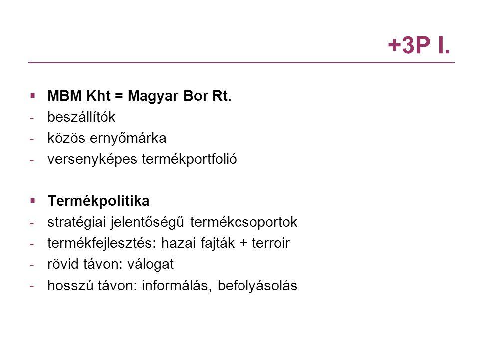 +3P I.  MBM Kht = Magyar Bor Rt. -beszállítók -közös ernyőmárka -versenyképes termékportfolió  Termékpolitika - stratégiai jelentőségű termékcsoport