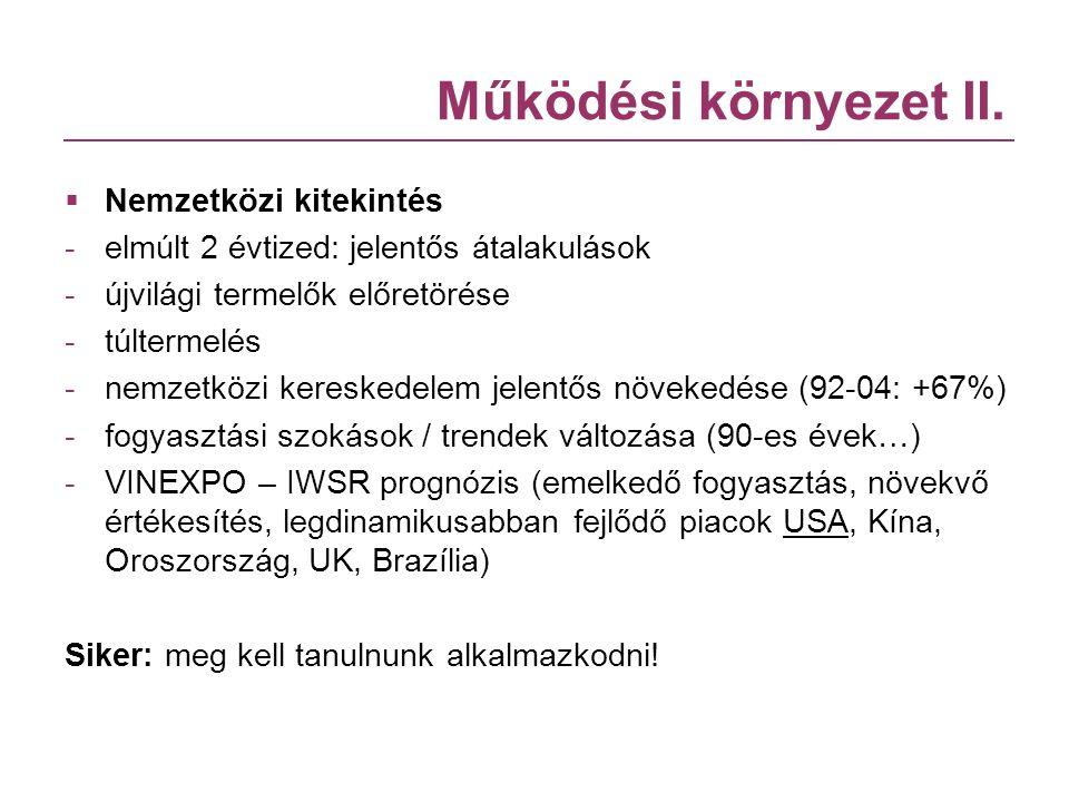 Külpiacok  Általános cél: export növelése (érték, jövedelmezőség)  Célcsoport: kizárólag a véleményformálók - sommelier-k, borszakírók - hotel- és étterem menedzserek / tulajdonosok - kereskedők, importőrök - sajtó  Kiemelt témák -közös márka: Wines of Hungary  Programok (csak néhány célpiac!) -promóció -PR -online marketing