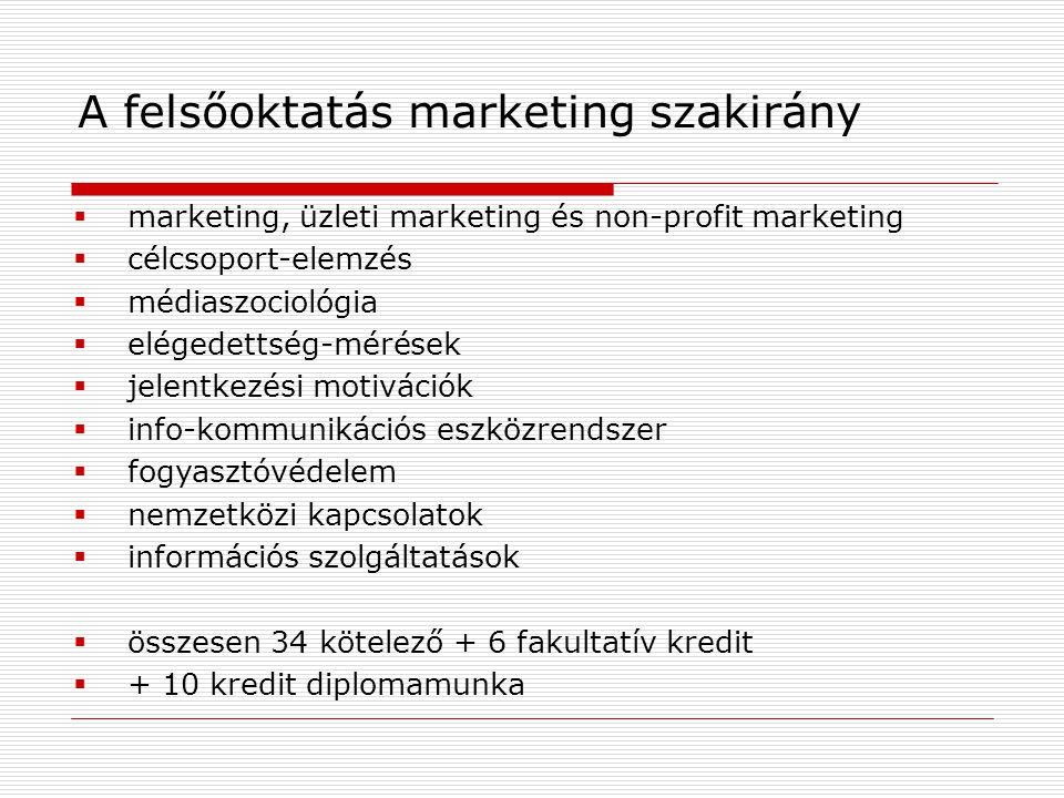 A felsőoktatás marketing szakirány  marketing, üzleti marketing és non-profit marketing  célcsoport-elemzés  médiaszociológia  elégedettség-mérések  jelentkezési motivációk  info-kommunikációs eszközrendszer  fogyasztóvédelem  nemzetközi kapcsolatok  információs szolgáltatások  összesen 34 kötelező + 6 fakultatív kredit  + 10 kredit diplomamunka