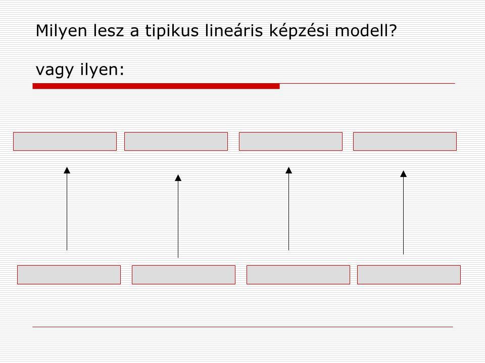 Milyen lesz a tipikus lineáris képzési modell? vagy ilyen: