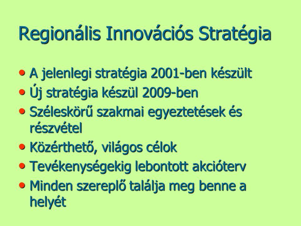 Regionális Innovációs Stratégia • A jelenlegi stratégia 2001-ben készült • Új stratégia készül 2009-ben • Széleskörű szakmai egyeztetések és részvétel • Közérthető, világos célok • Tevékenységekig lebontott akcióterv • Minden szereplő találja meg benne a helyét