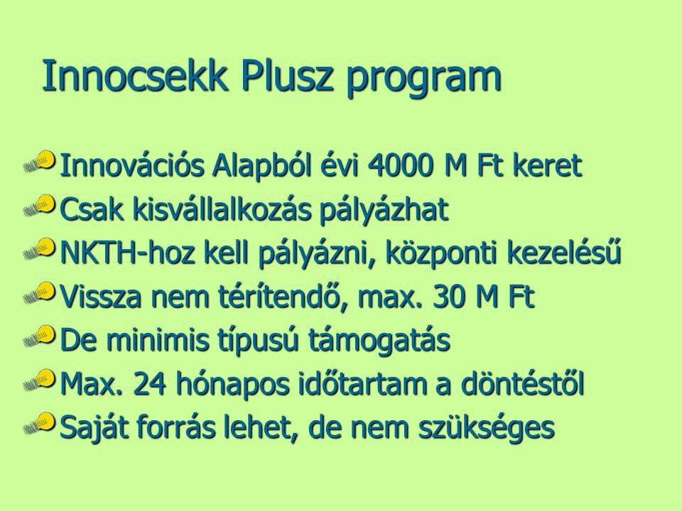 Innocsekk Plusz program Innovációs Alapból évi 4000 M Ft keret Csak kisvállalkozás pályázhat NKTH-hoz kell pályázni, központi kezelésű Vissza nem térítendő, max.
