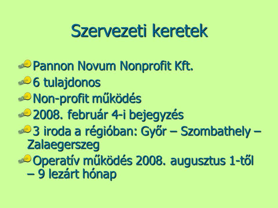 Szervezeti keretek Pannon Novum Nonprofit Kft. 6 tulajdonos Non-profit működés 2008. február 4-i bejegyzés 3 iroda a régióban: Győr – Szombathely – Za