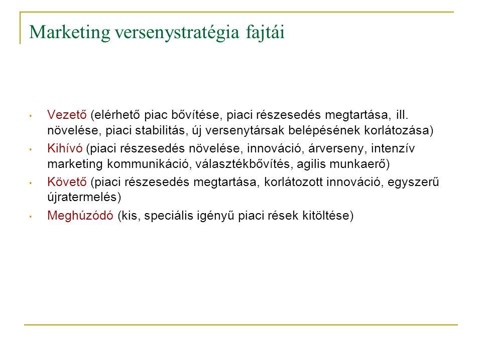 Marketing versenystratégia fajtái • Vezető (elérhető piac bővítése, piaci részesedés megtartása, ill. növelése, piaci stabilitás, új versenytársak bel
