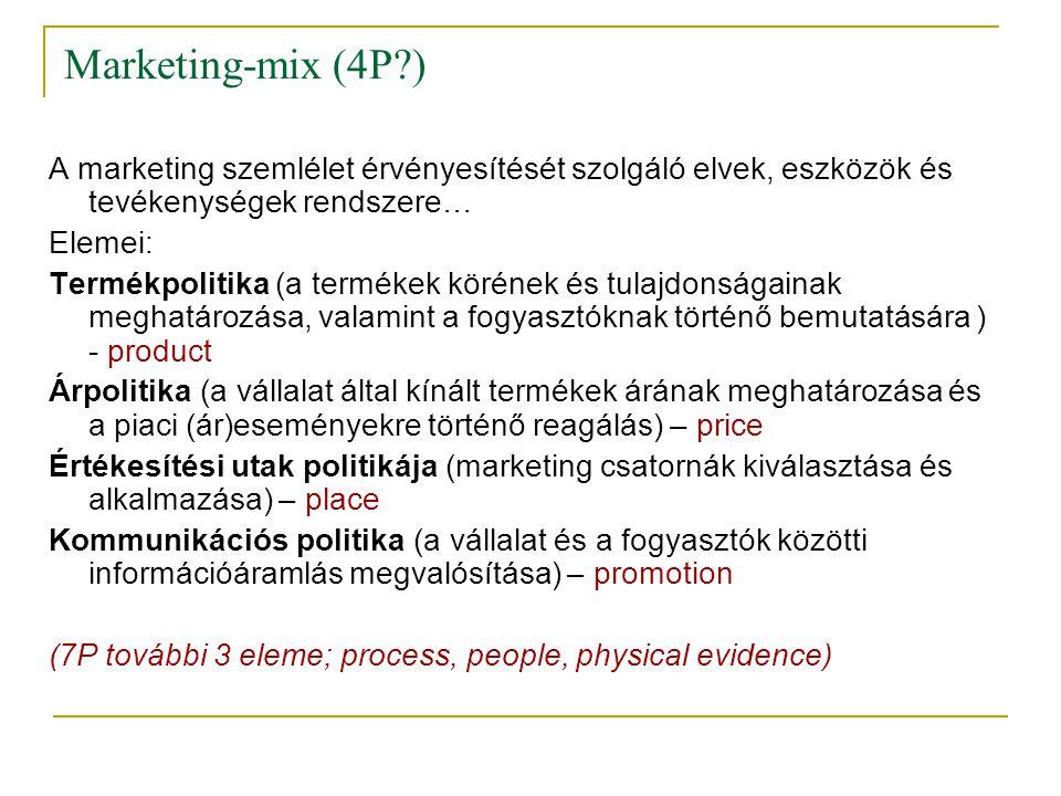 Marketing-mix (4P?) A marketing szemlélet érvényesítését szolgáló elvek, eszközök és tevékenységek rendszere… Elemei: Termékpolitika (a termékek körén