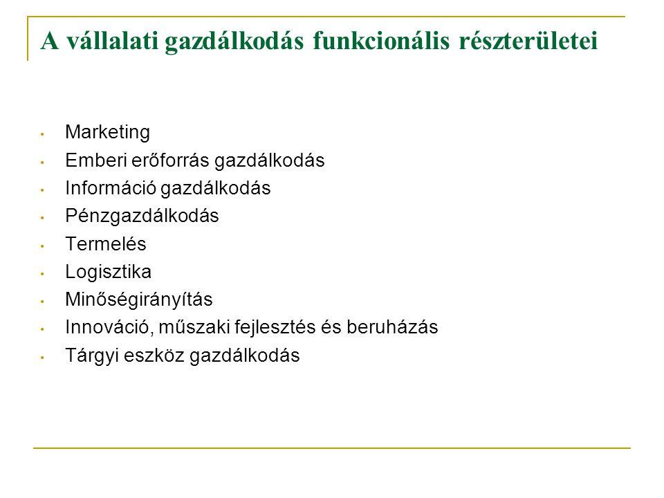 Marketing-mix; az első P – a termékpolitika Termékszerkezet (mennyire széles a termékválaszték?, kell-e bővíteni v.