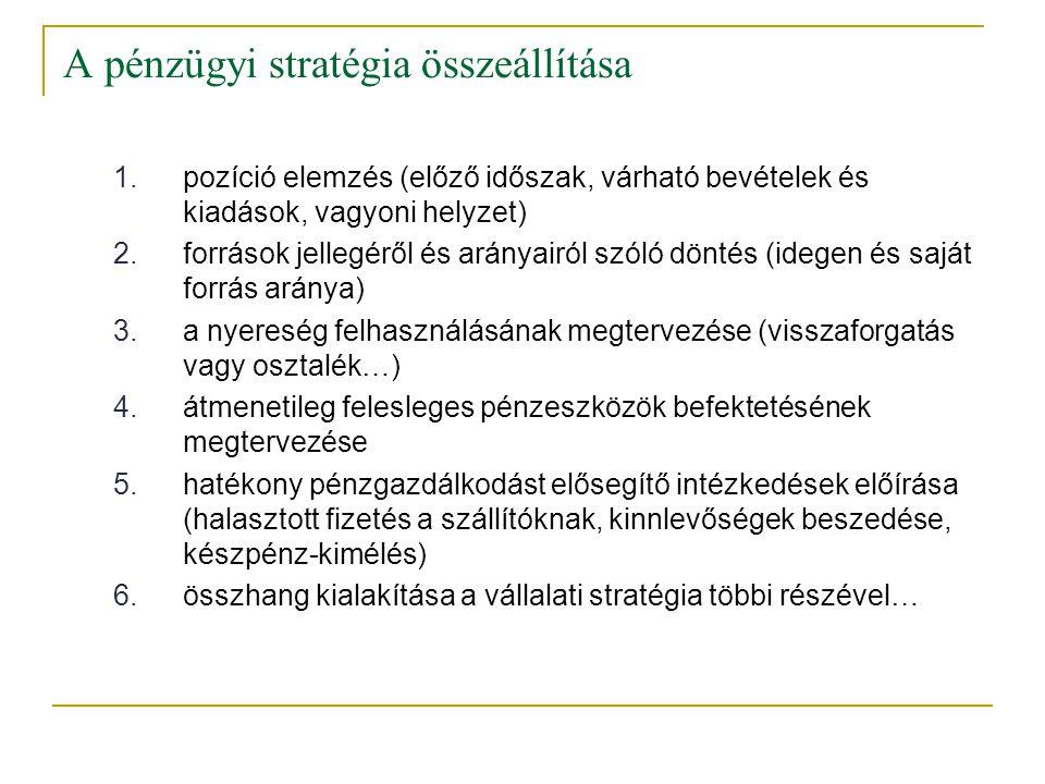 A pénzügyi stratégia összeállítása 1.pozíció elemzés (előző időszak, várható bevételek és kiadások, vagyoni helyzet) 2.források jellegéről és arányair