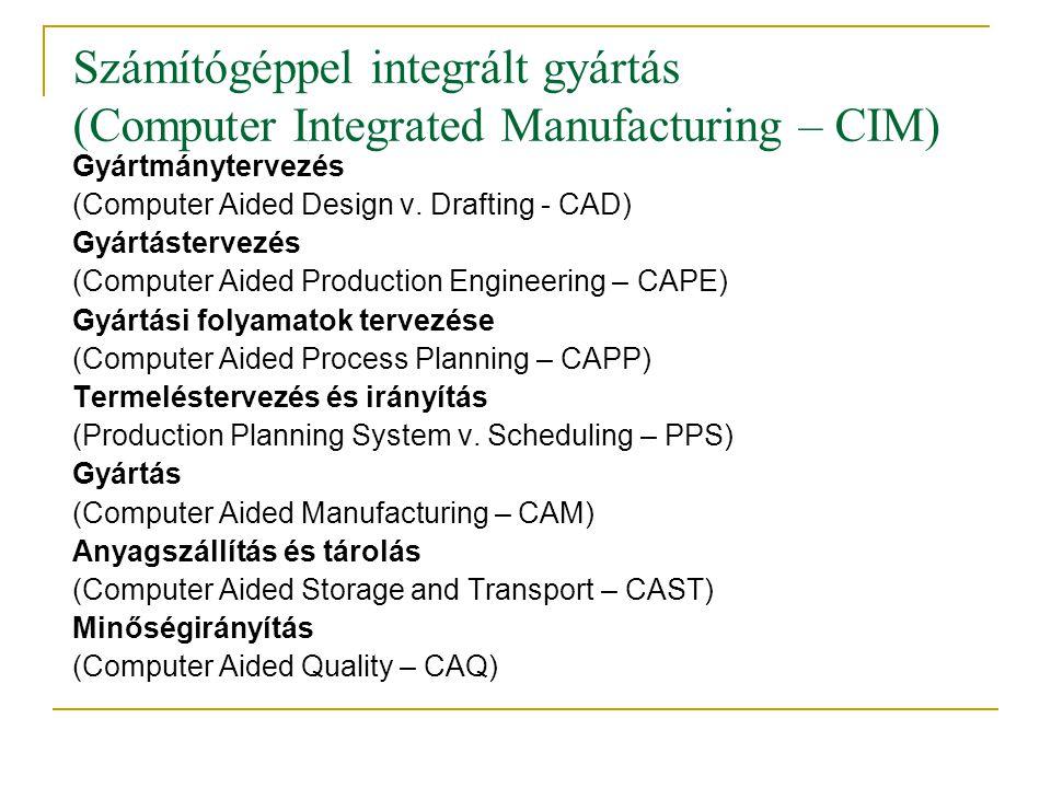 Számítógéppel integrált gyártás (Computer Integrated Manufacturing – CIM) Gyártmánytervezés (Computer Aided Design v. Drafting - CAD) Gyártástervezés