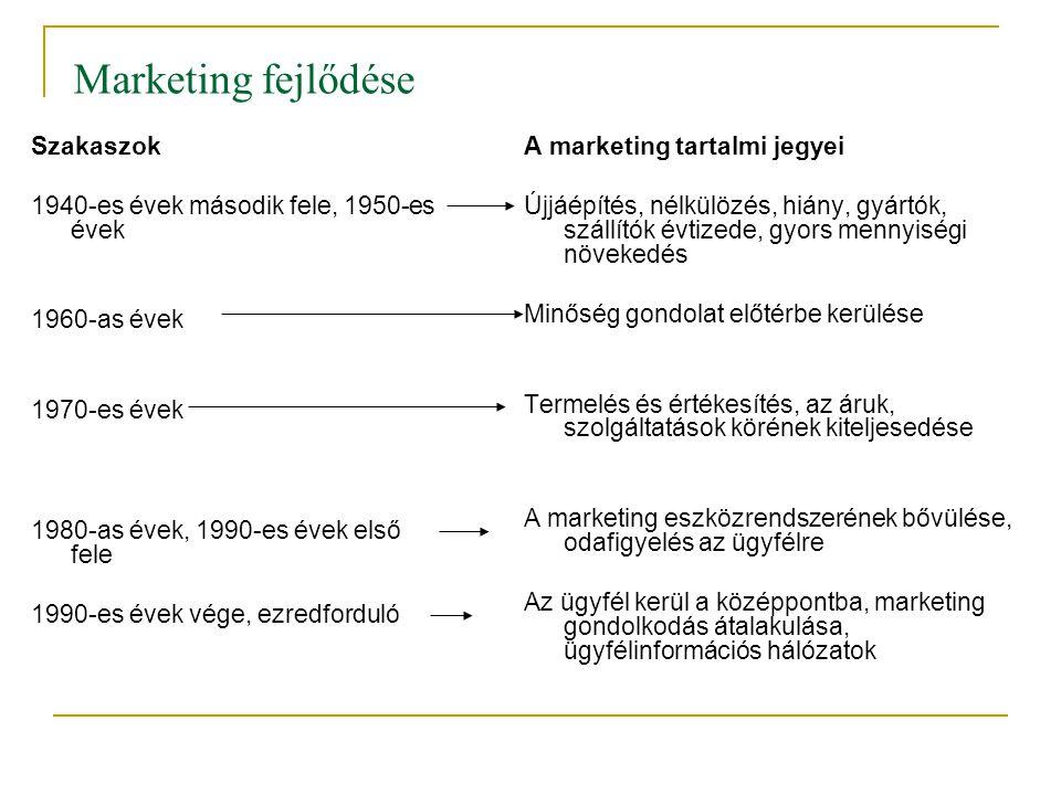 Marketing fejlődése Szakaszok 1940-es évek második fele, 1950-es évek 1960-as évek 1970-es évek 1980-as évek, 1990-es évek első fele 1990-es évek vége