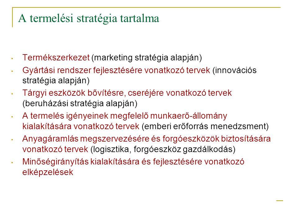 A termelési stratégia tartalma • Termékszerkezet (marketing stratégia alapján) • Gyártási rendszer fejlesztésére vonatkozó tervek (innovációs stratégi