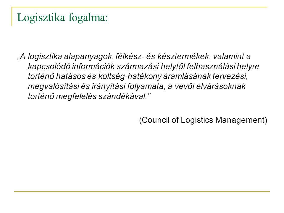 """Logisztika fogalma: """"A logisztika alapanyagok, félkész- és késztermékek, valamint a kapcsolódó információk származási helytől felhasználási helyre tör"""