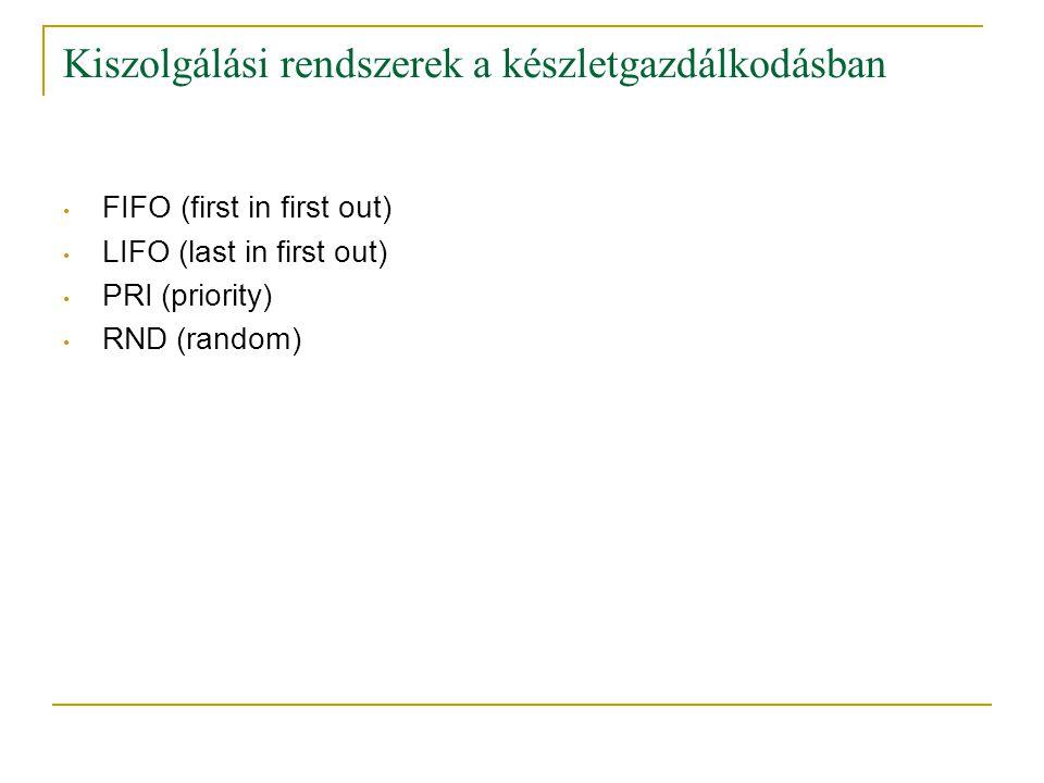 Kiszolgálási rendszerek a készletgazdálkodásban • FIFO (first in first out) • LIFO (last in first out) • PRI (priority) • RND (random)