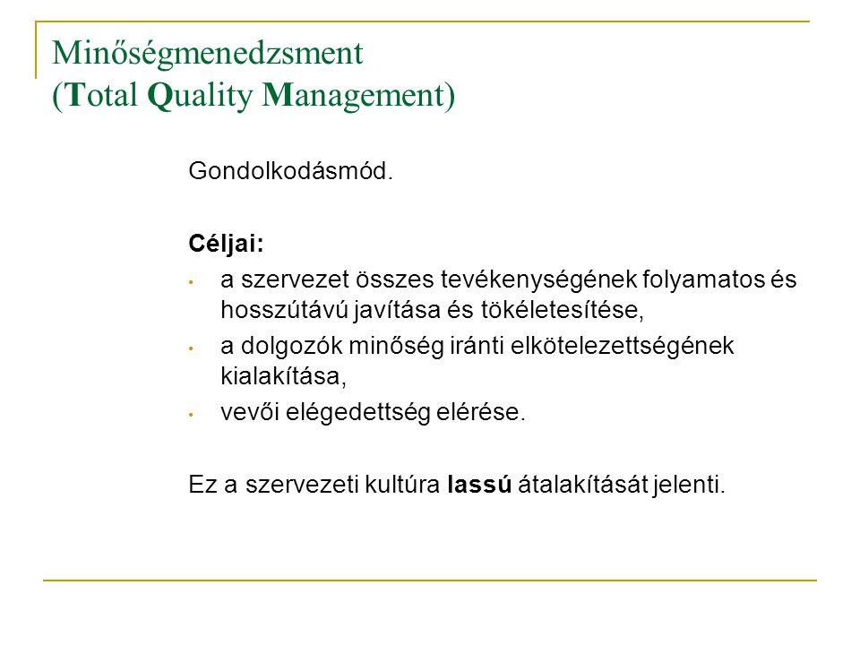 Minőségmenedzsment (Total Quality Management) Gondolkodásmód. Céljai: • a szervezet összes tevékenységének folyamatos és hosszútávú javítása és tökéle