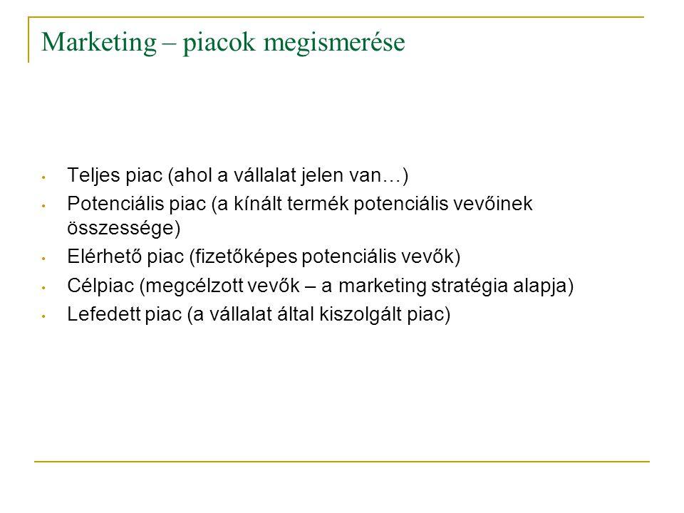 Marketing – piacok megismerése • Teljes piac (ahol a vállalat jelen van…) • Potenciális piac (a kínált termék potenciális vevőinek összessége) • Elérh