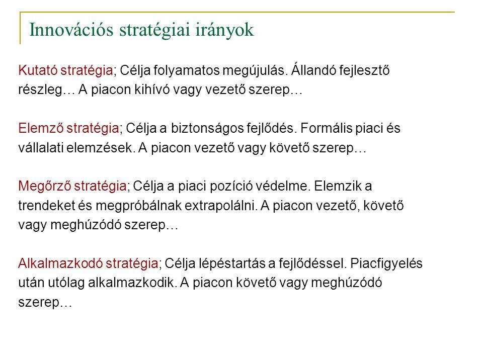 Innovációs stratégiai irányok Kutató stratégia; Célja folyamatos megújulás. Állandó fejlesztő részleg… A piacon kihívó vagy vezető szerep… Elemző stra