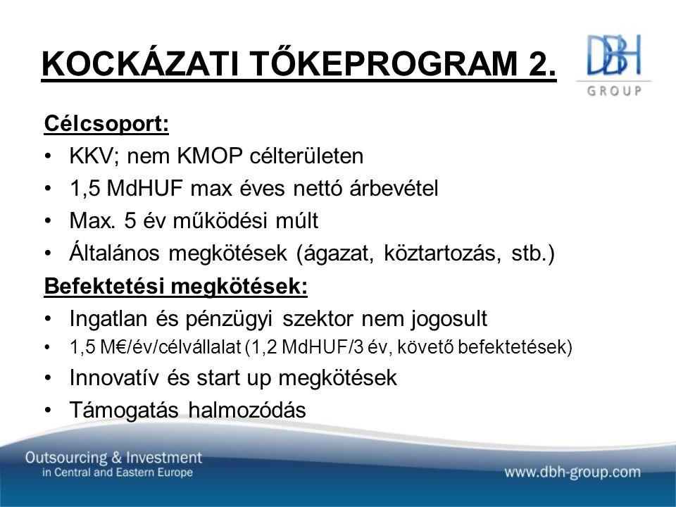 KOCKÁZATI TŐKEPROGRAM 2.