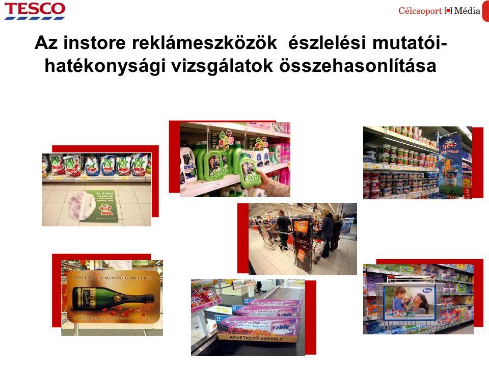 Az instore reklámeszközök észlelési mutatói- hatékonysági vizsgálatok összehasonlítása