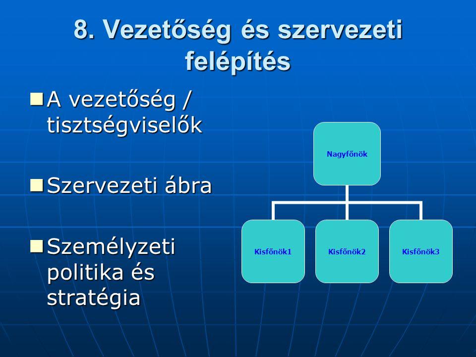8. Vezetőség és szervezeti felépítés  A vezetőség / tisztségviselők  Szervezeti ábra  Személyzeti politika és stratégia Nagyfőnök Kisfőnök1Kisfőnök