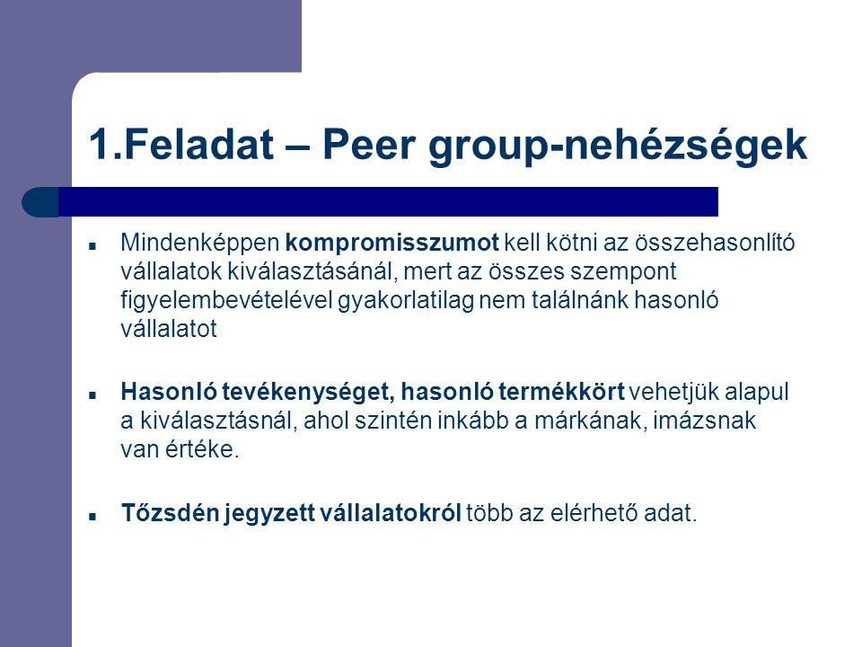 1.Feladat – Peer group-nehézségek  Mindenképpen kompromisszumot kell kötni az összehasonlító vállalatok kiválasztásánál, mert az összes szempont figy