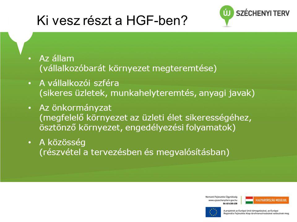 Ki vesz részt a HGF-ben? • Az állam (vállalkozóbarát környezet megteremtése) • A vállalkozói szféra (sikeres üzletek, munkahelyteremtés, anyagi javak)