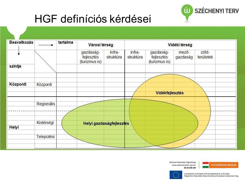 HGF definíciós kérdései