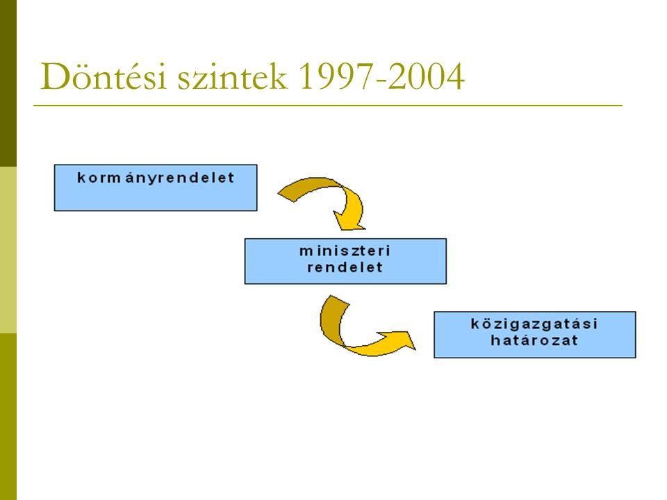 89/105 EGK - Indikált változások  Átlátható, követhető, ellenőrizhető feltételrendszer (kötelező közzététel)  Definiált határidők  Fellebbviteli lehetőség  Decentralizált döntés (felelős/finanszírozó)– OEP határozat vs miniszteri rendelet  Kihirdetés – formai kritériumok, időbeliség