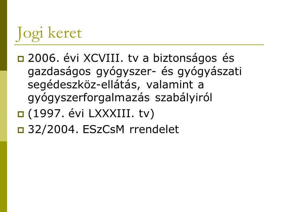 Újdonságok 2004.május 1.