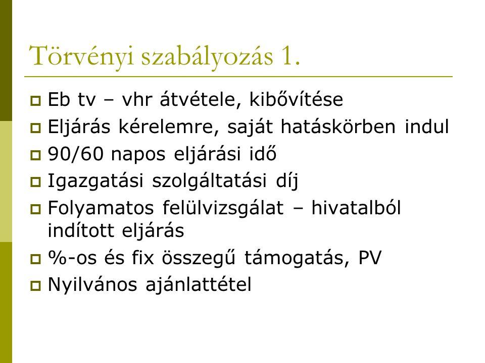 Törvényi szabályozás 2.