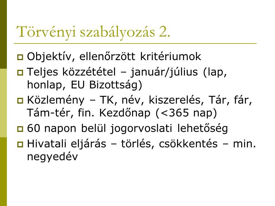 Törvényi szabályozás 3.