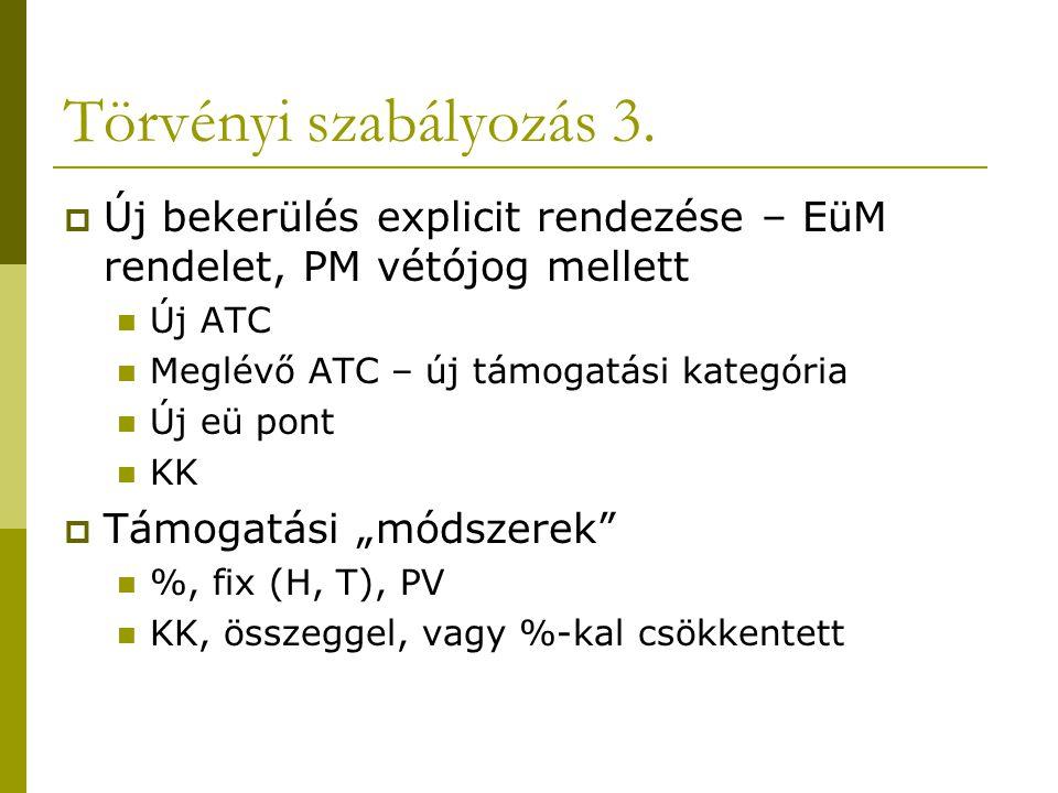 Törvényi szabályozás 4.
