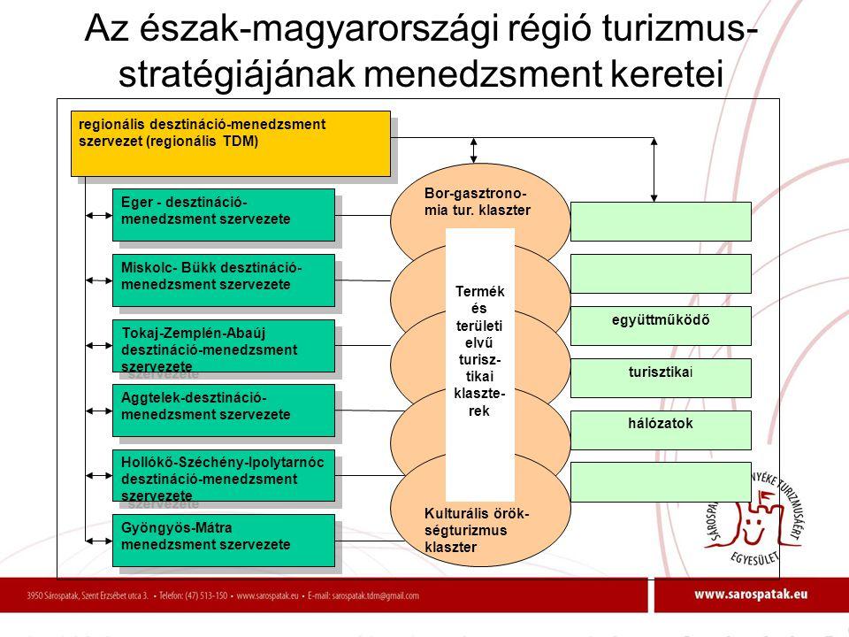 Az észak-magyarországi régió turizmus- stratégiájának menedzsment keretei regionális desztináció-menedzsment szervezet (regionális TDM) Miskolc- Bükk