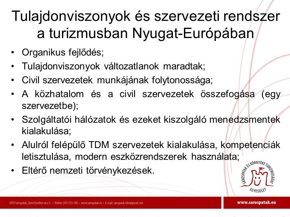 Tulajdonviszonyok és szervezeti rendszer a turizmusban Nyugat-Európában •Organikus fejlődés; •Tulajdonviszonyok változatlanok maradtak; •Civil szervez