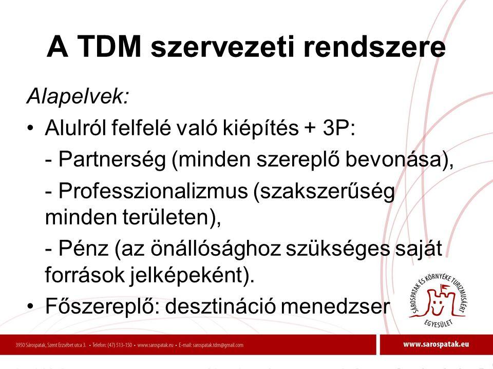 A TDM szervezeti rendszere Alapelvek: •Alulról felfelé való kiépítés + 3P: - Partnerség (minden szereplő bevonása), - Professzionalizmus (szakszerűség