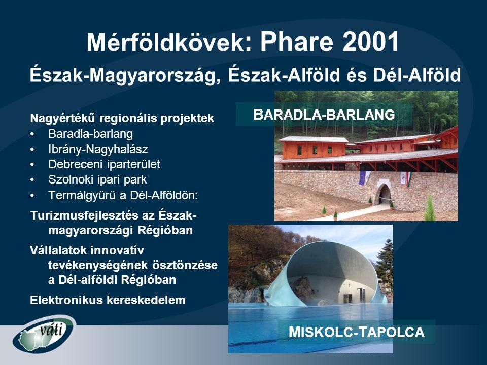 Mérföldkövek : Phare 2001 Nagyértékű regionális projektek •Baradla-barlang •Ibrány-Nagyhalász •Debreceni iparterület •Szolnoki ipari park •Termálgyűrű