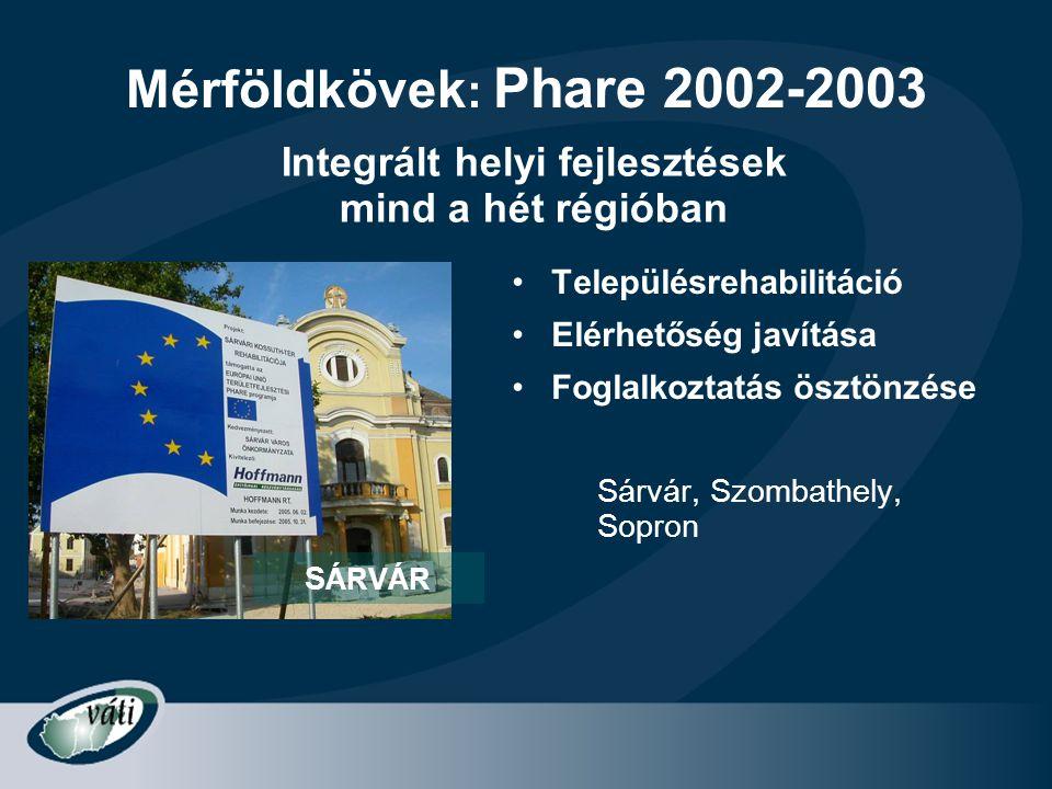 Mérföldkövek : Phare 2002-2003 •Településrehabilitáció •Elérhetőség javítása •Foglalkoztatás ösztönzése Sárvár, Szombathely, Sopron S ÁRVÁR Integrált