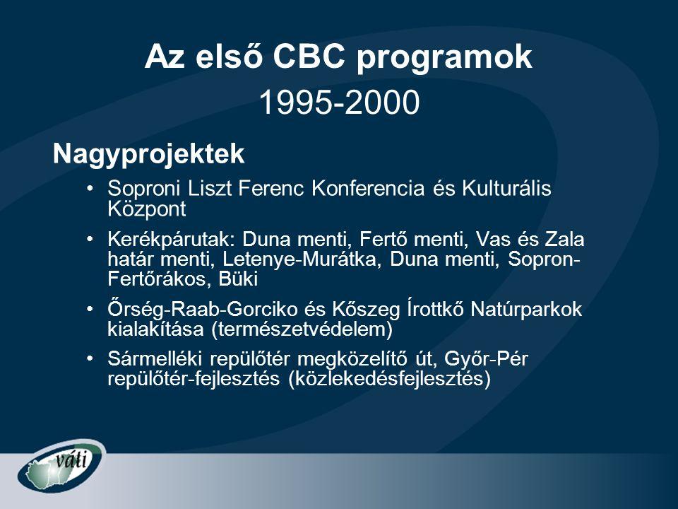 Az első CBC programok Nagyprojektek •Soproni Liszt Ferenc Konferencia és Kulturális Központ •Kerékpárutak: Duna menti, Fertő menti, Vas és Zala határ