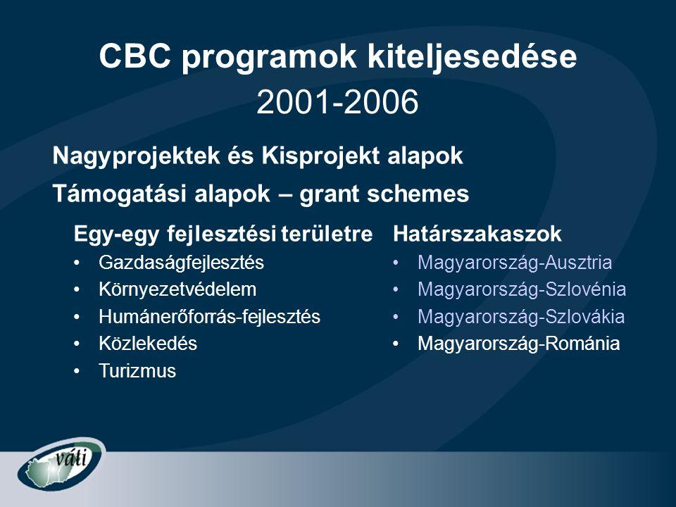 CBC programok kiteljesedése Nagyprojektek és Kisprojekt alapok Támogatási alapok – grant schemes 2001-2006 Egy-egy fejlesztési területre •Gazdaságfejl