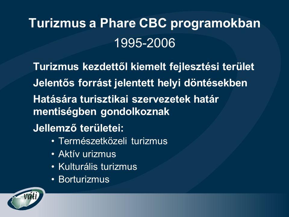 Turizmus a Phare CBC programokban Turizmus kezdettől kiemelt fejlesztési terület Jelentős forrást jelentett helyi döntésekben Hatására turisztikai sze