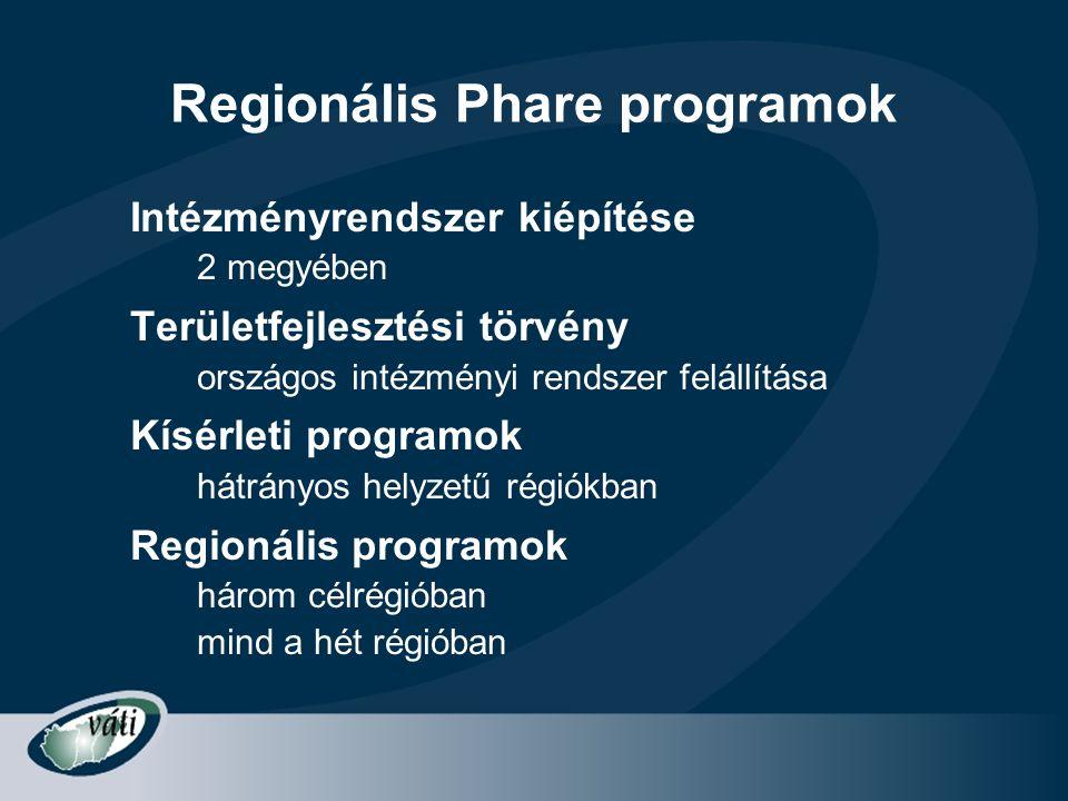 Regionális Phare programok Intézményrendszer kiépítése 2 megyében Területfejlesztési törvény országos intézményi rendszer felállítása Kísérleti progra