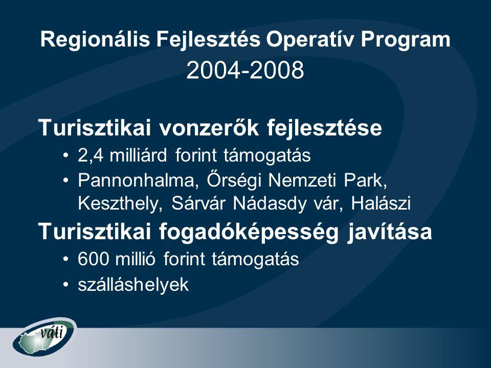 Regionális Fejlesztés Operatív Program Turisztikai vonzerők fejlesztése •2,4 milliárd forint támogatás •Pannonhalma, Őrségi Nemzeti Park, Keszthely, S