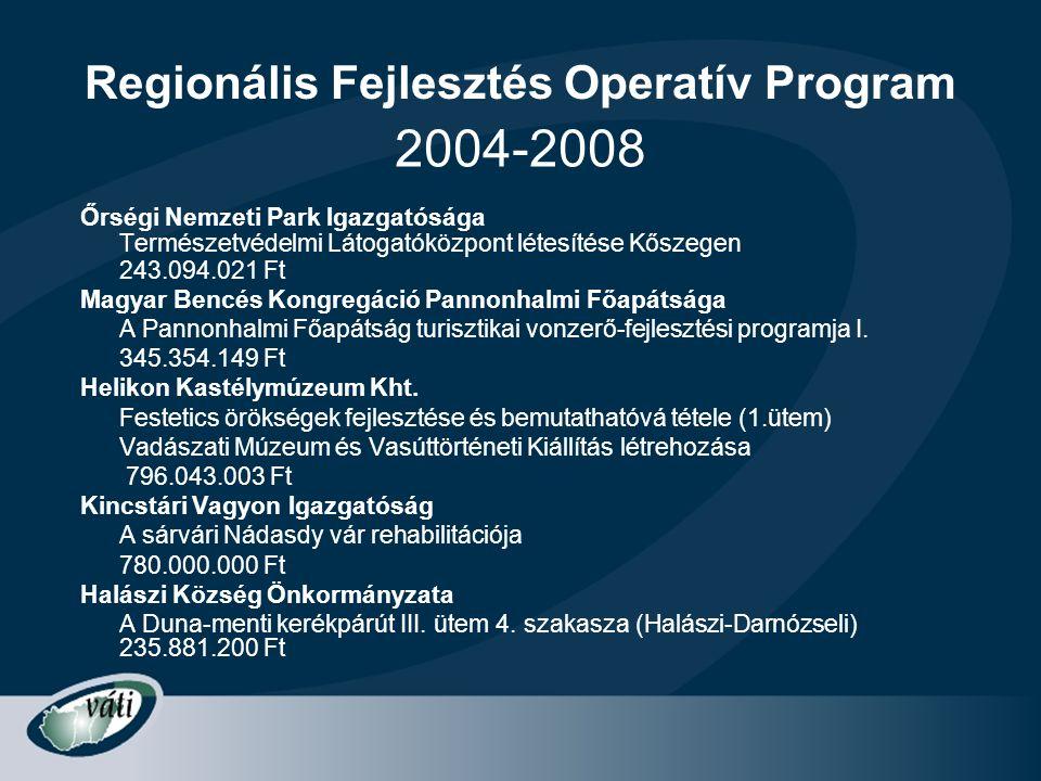 Regionális Fejlesztés Operatív Program Őrségi Nemzeti Park Igazgatósága Természetvédelmi Látogatóközpont létesítése Kőszegen 243.094.021 Ft Magyar Ben