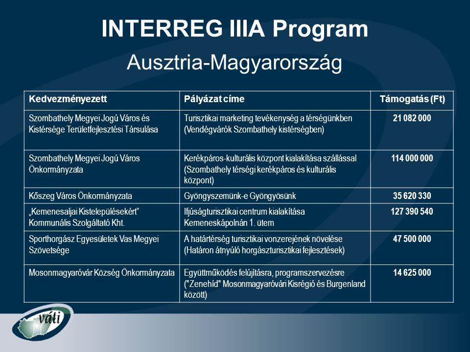 INTERREG IIIA Program Ausztria-Magyarország KedvezményezettPályázat címeTámogatás (Ft) Szombathely Megyei Jogú Város és Kistérsége Területfejlesztési