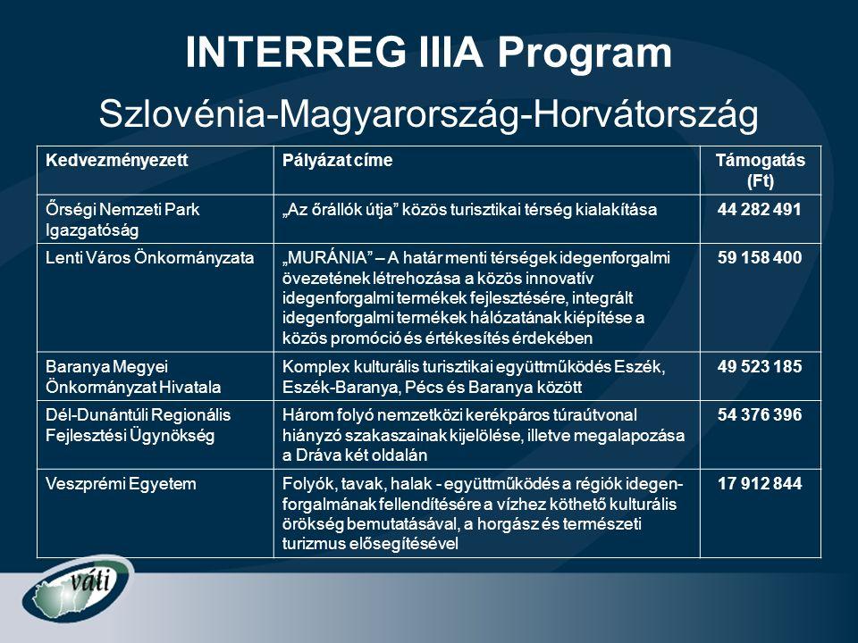 """INTERREG IIIA Program Szlovénia-Magyarország-Horvátország KedvezményezettPályázat címeTámogatás (Ft) Őrségi Nemzeti Park Igazgatóság """"Az őrállók útja"""""""