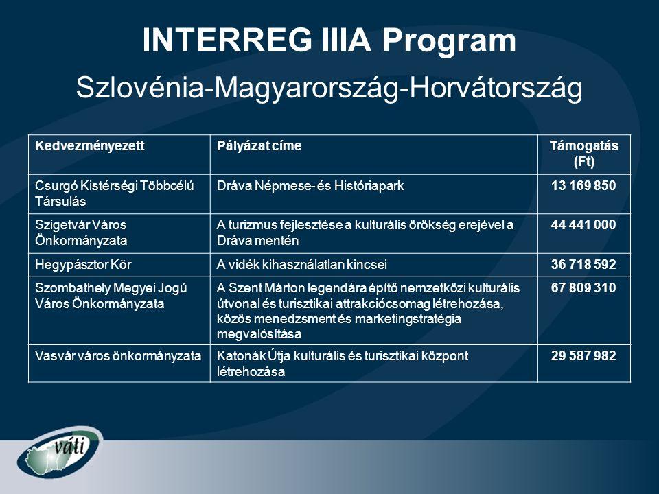 INTERREG IIIA Program Szlovénia-Magyarország-Horvátország KedvezményezettPályázat címeTámogatás (Ft) Csurgó Kistérségi Többcélú Társulás Dráva Népmese